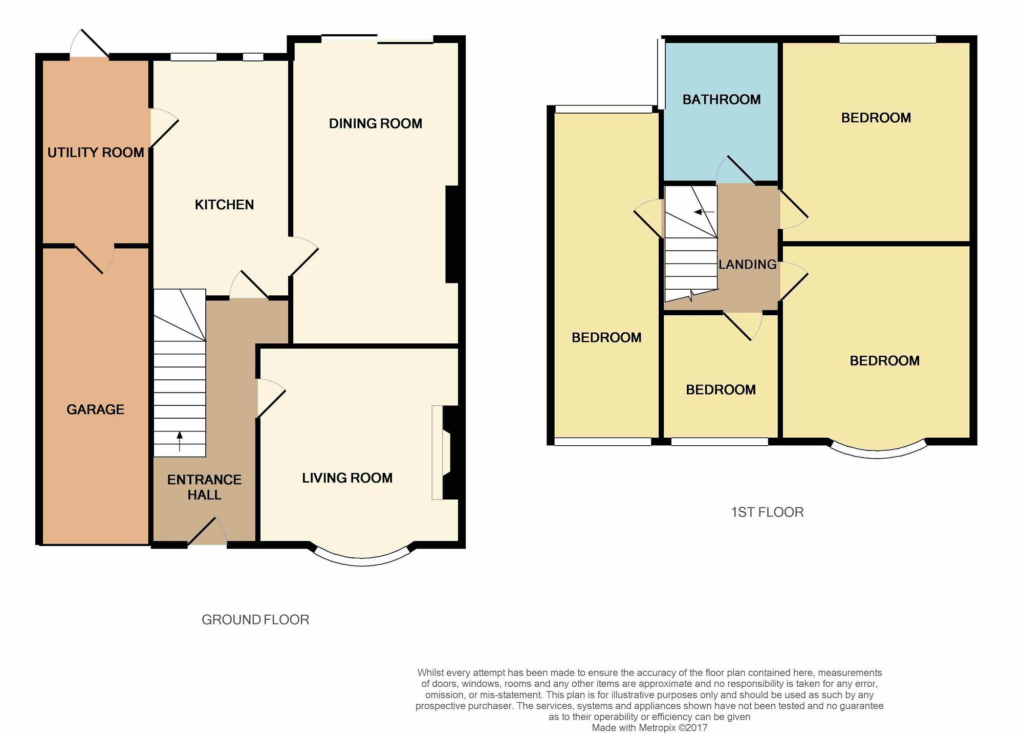 4 bedroom semi-detached for sale in grange road, fenham, newcastle